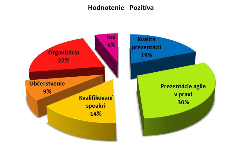 hodnotenie-pozitiva